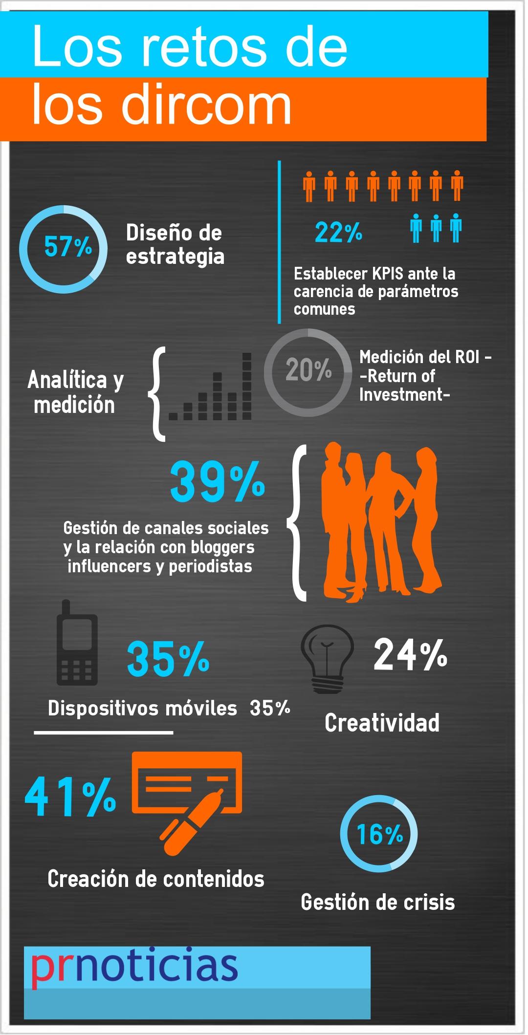 tendencias_comunicacion_corporativa_infografia_
